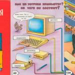 «Энциклопедия профессора Фортрана»